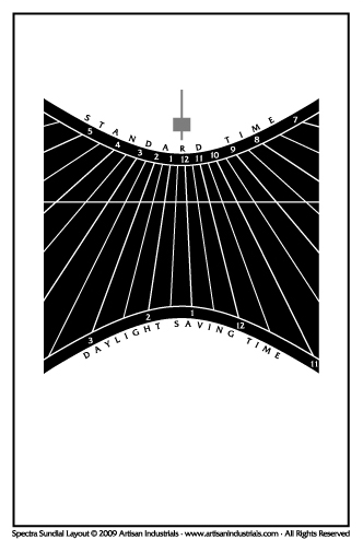 Spectra sundial layout for Ames, Iowa USA