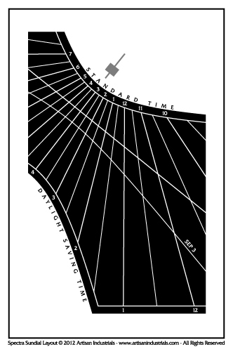 Spectra sundial layout for Carriere, Mississippi USA