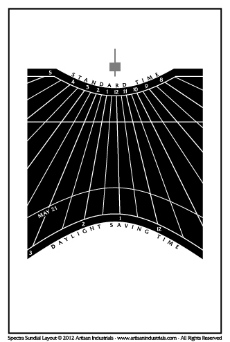 Spectra sundial layout for Dixon, Missouri USA