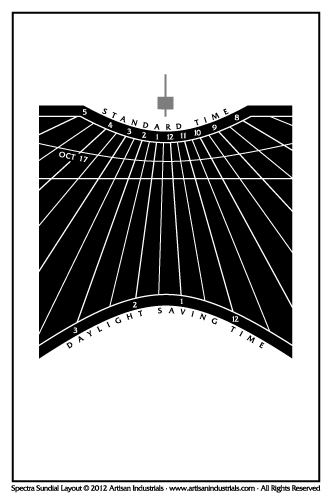 Spectra sundial layout for Fairmont, West Virginia USA