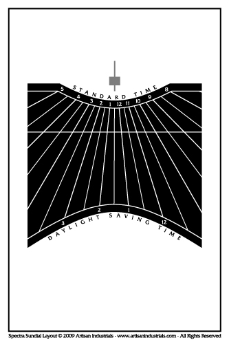 Spectra sundial layout for Loudonville, Ohio USA